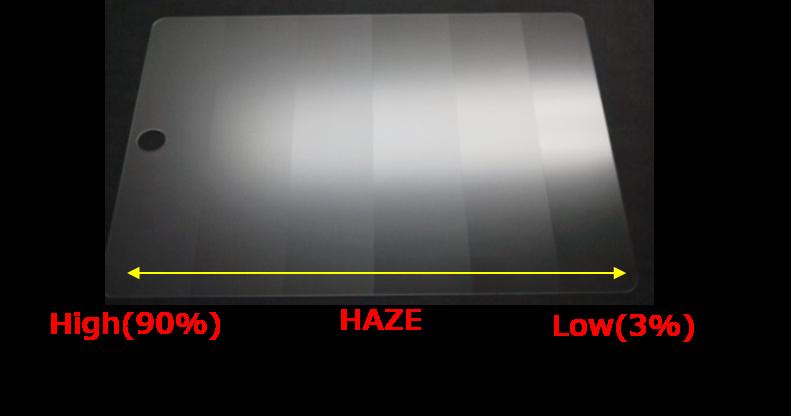 Reflection haze measurement for glass surfaces